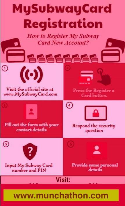 Mysubwaycard-Registration